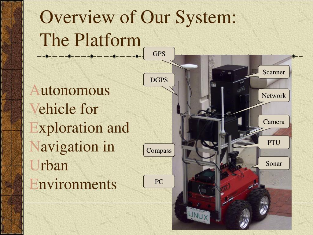 Overview of Our System: