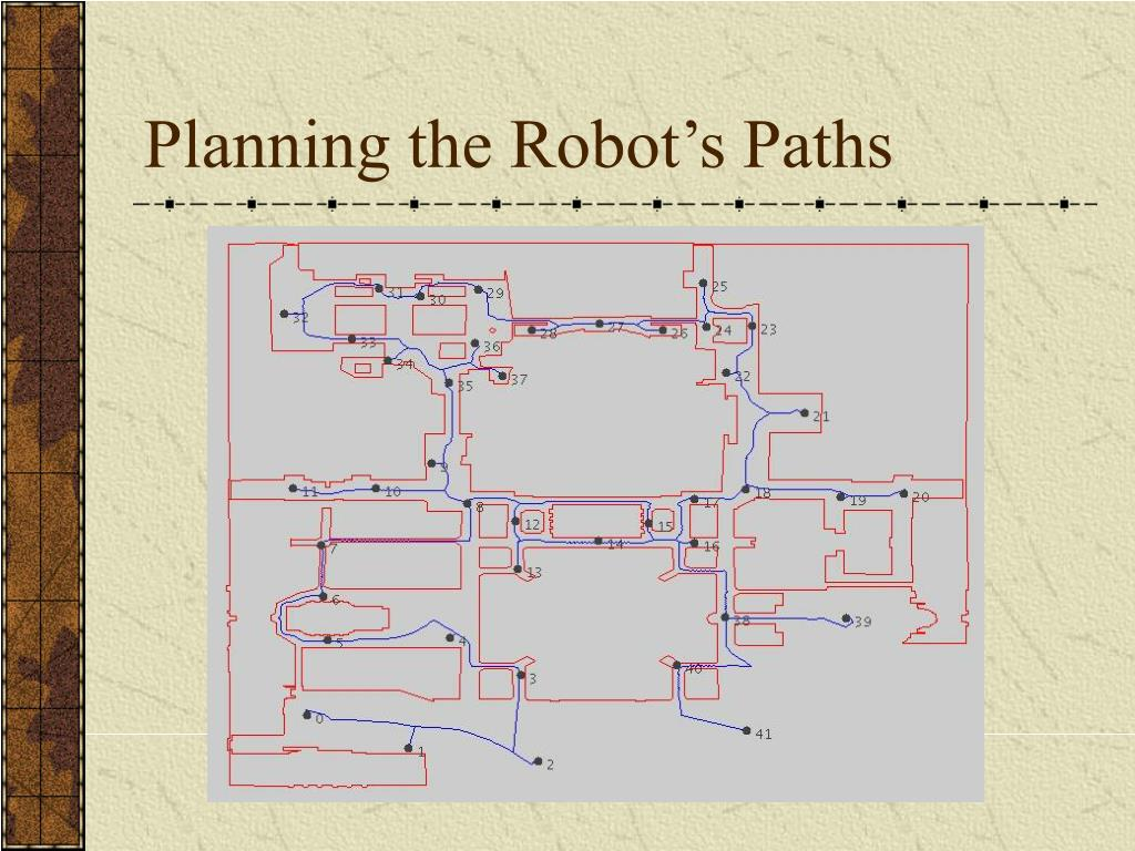 Planning the Robot's Paths