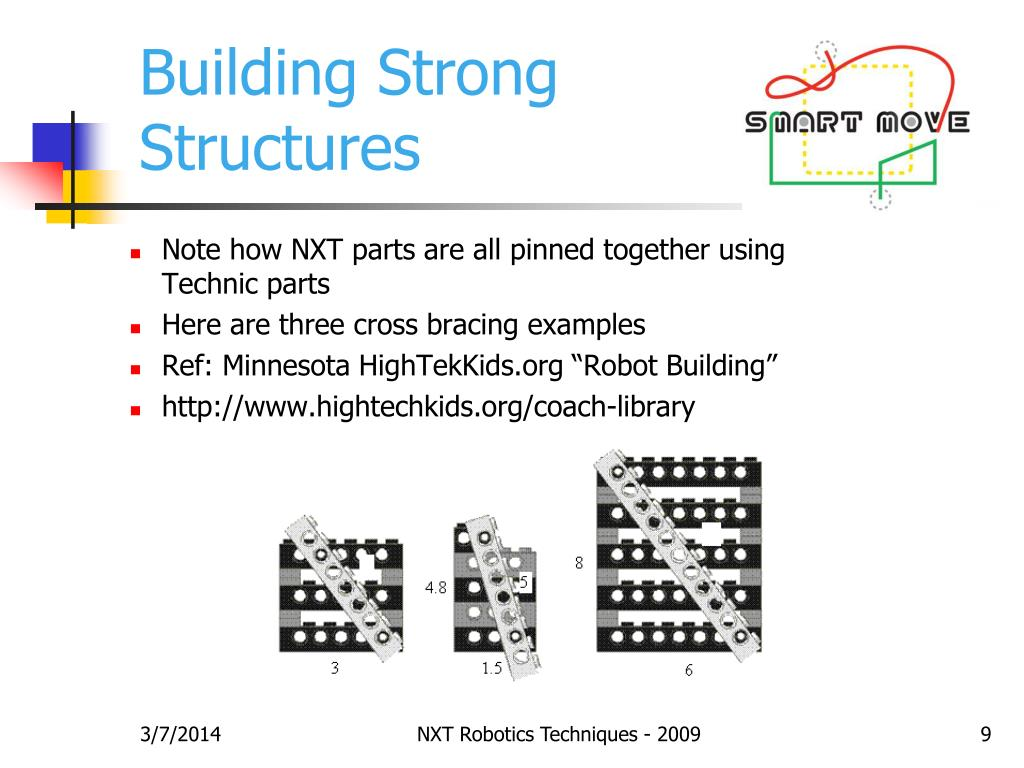 Building Strong Structures