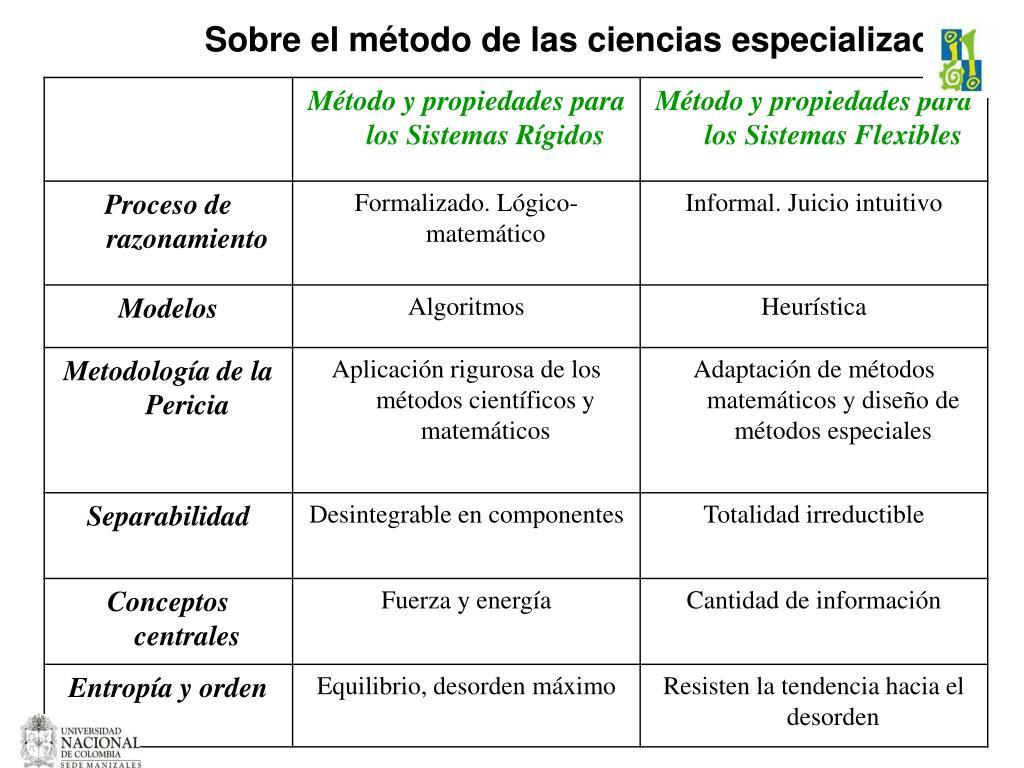 Sobre el método de las ciencias especializadas