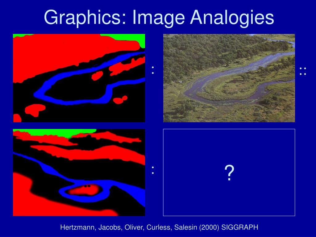 Graphics: Image Analogies