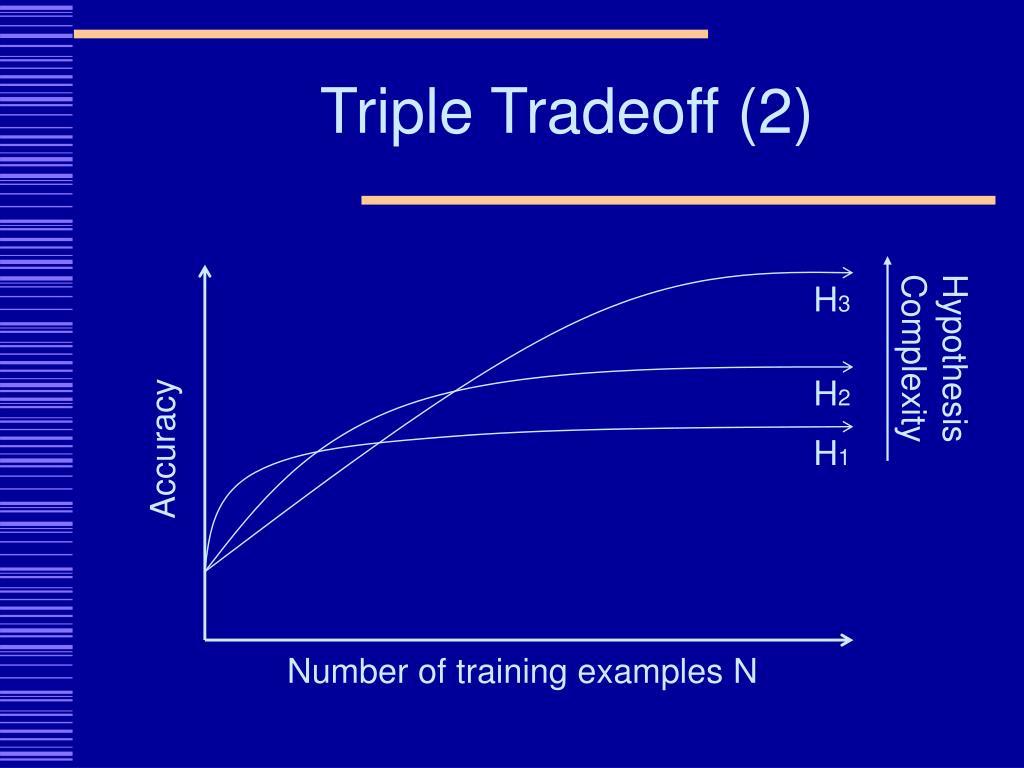 Triple Tradeoff (2)