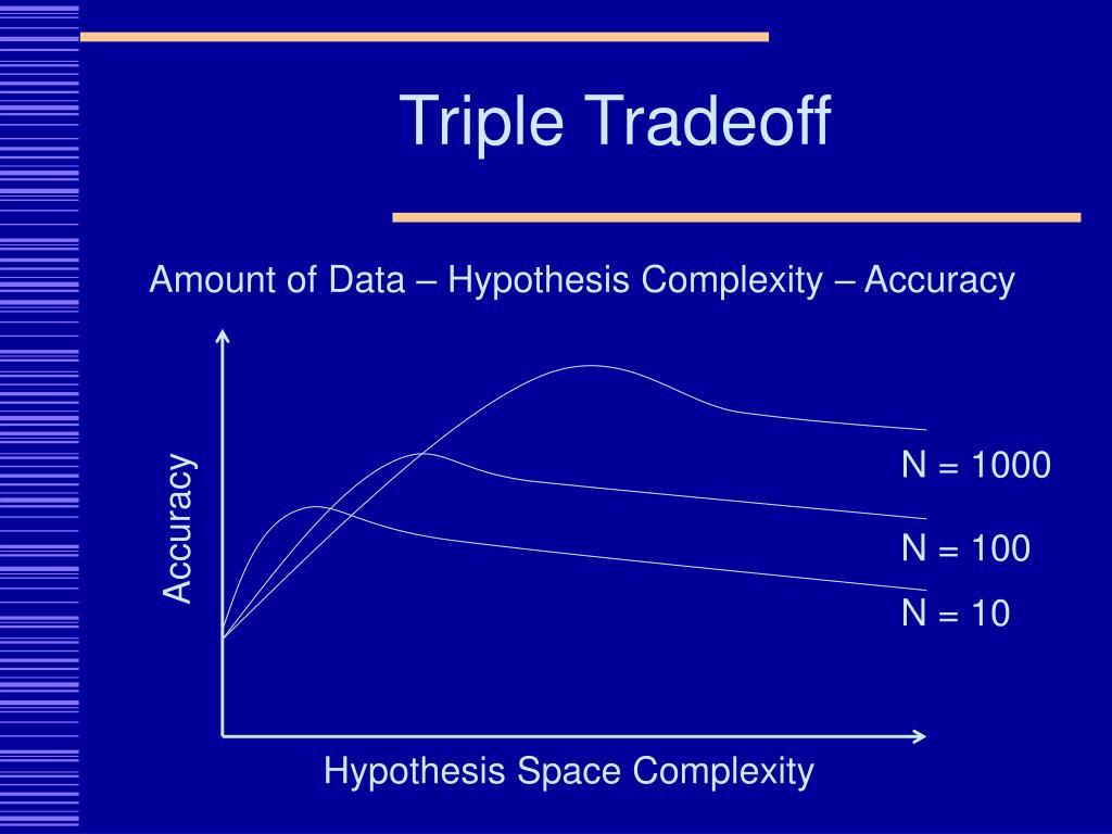 Triple Tradeoff