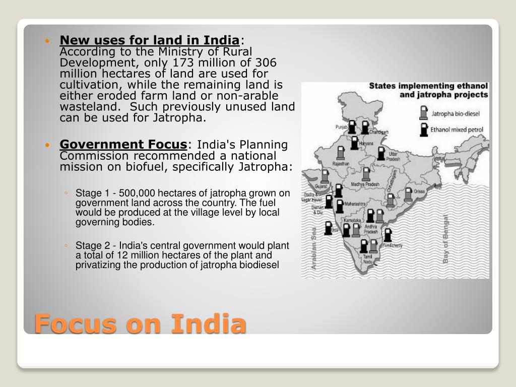 New uses for land in India