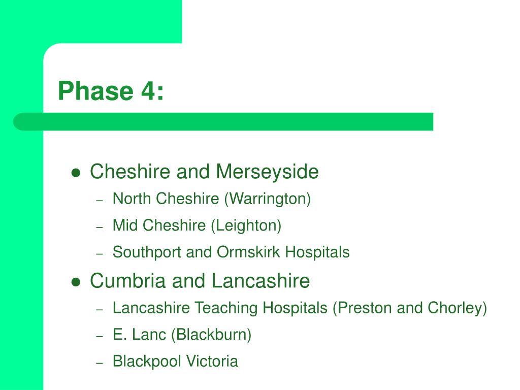 Phase 4: