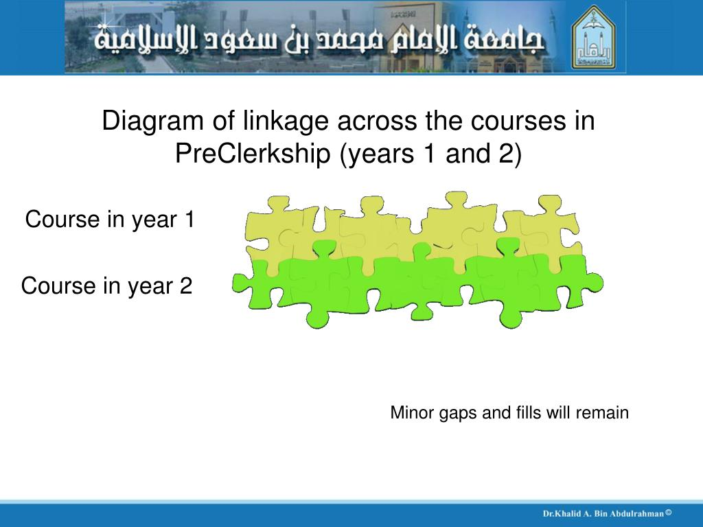Diagram of linkage across the courses in PreClerkship (years 1 and 2)