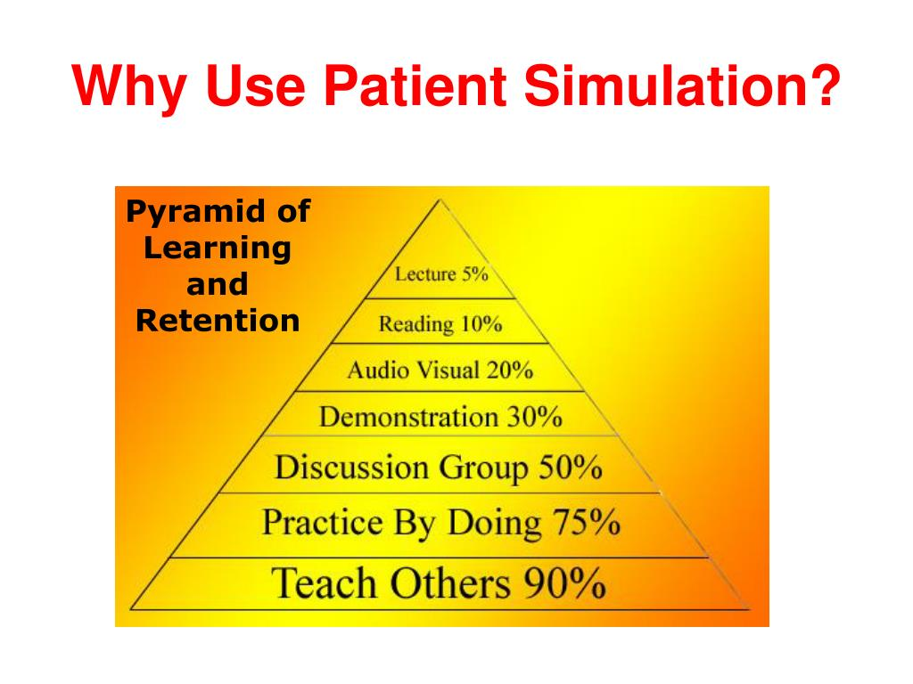 Why Use Patient Simulation?