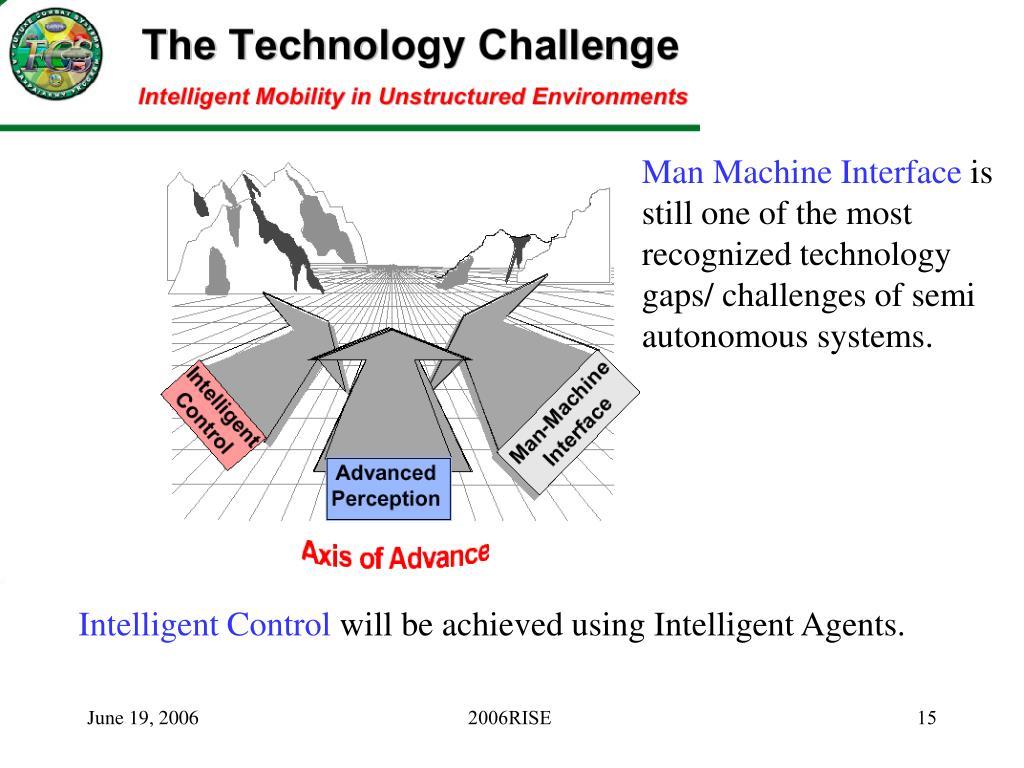 Man Machine Interface