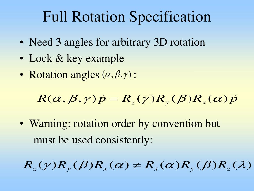 Full Rotation Specification