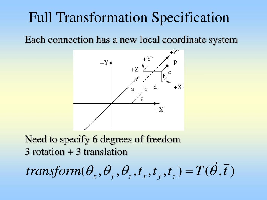 Full Transformation Specification
