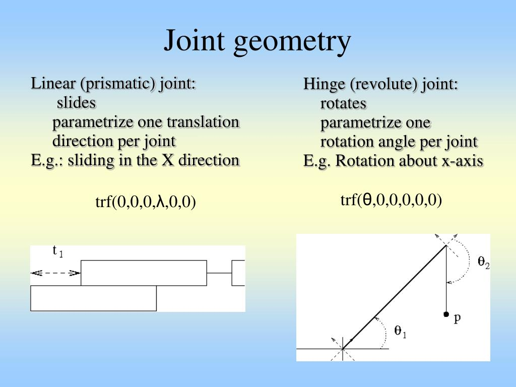 Joint geometry