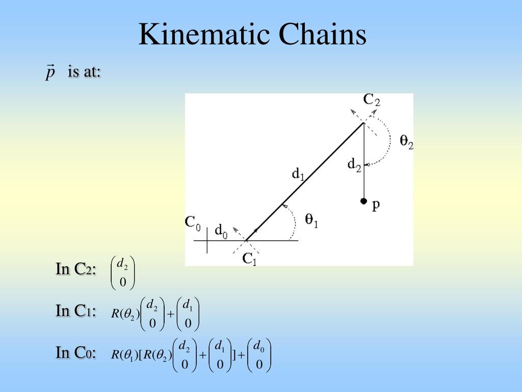 Kinematic Chains