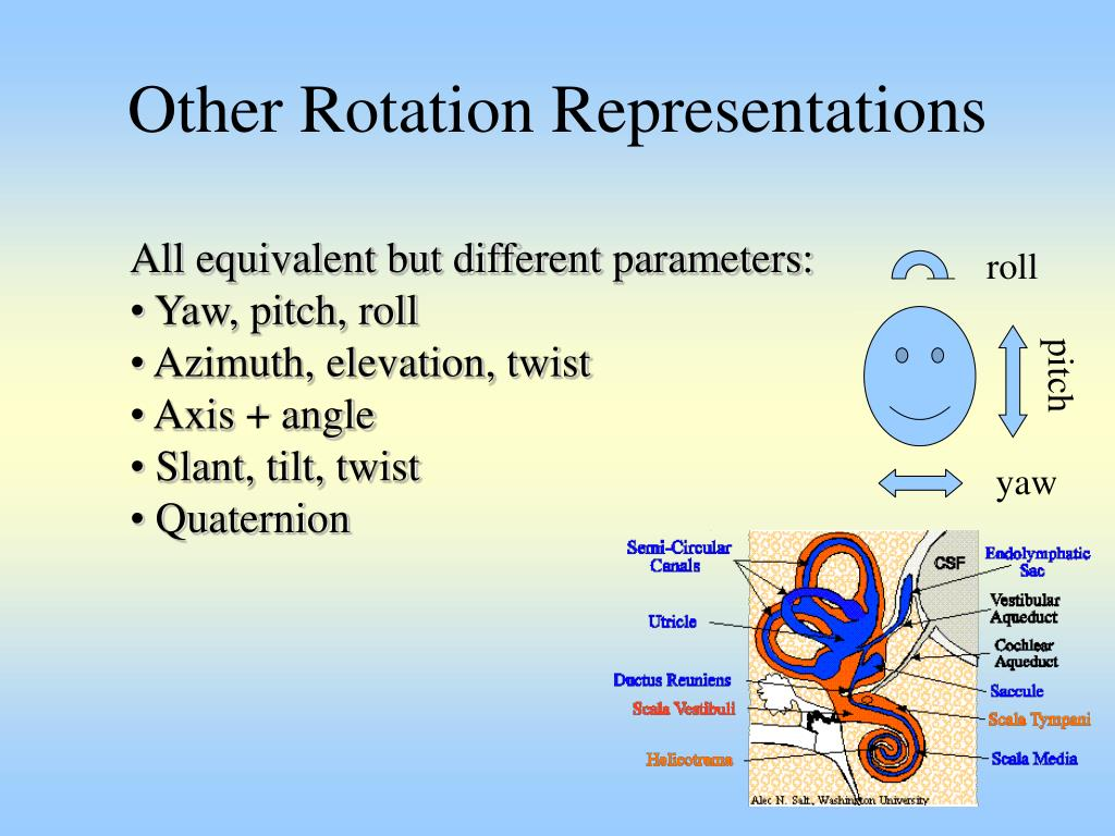 Other Rotation Representations