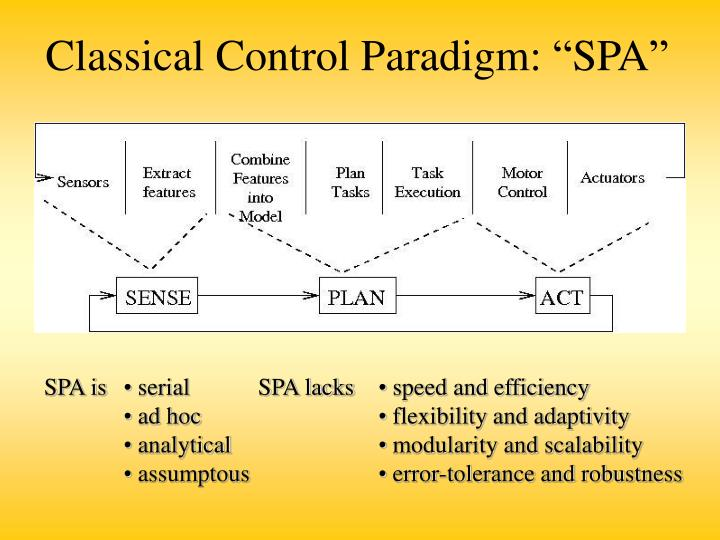 "Classical Control Paradigm: ""SPA"""