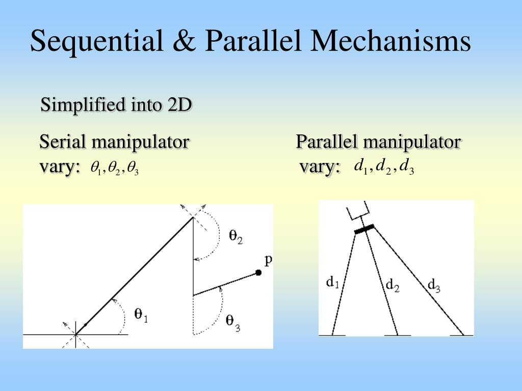 Sequential & Parallel Mechanisms