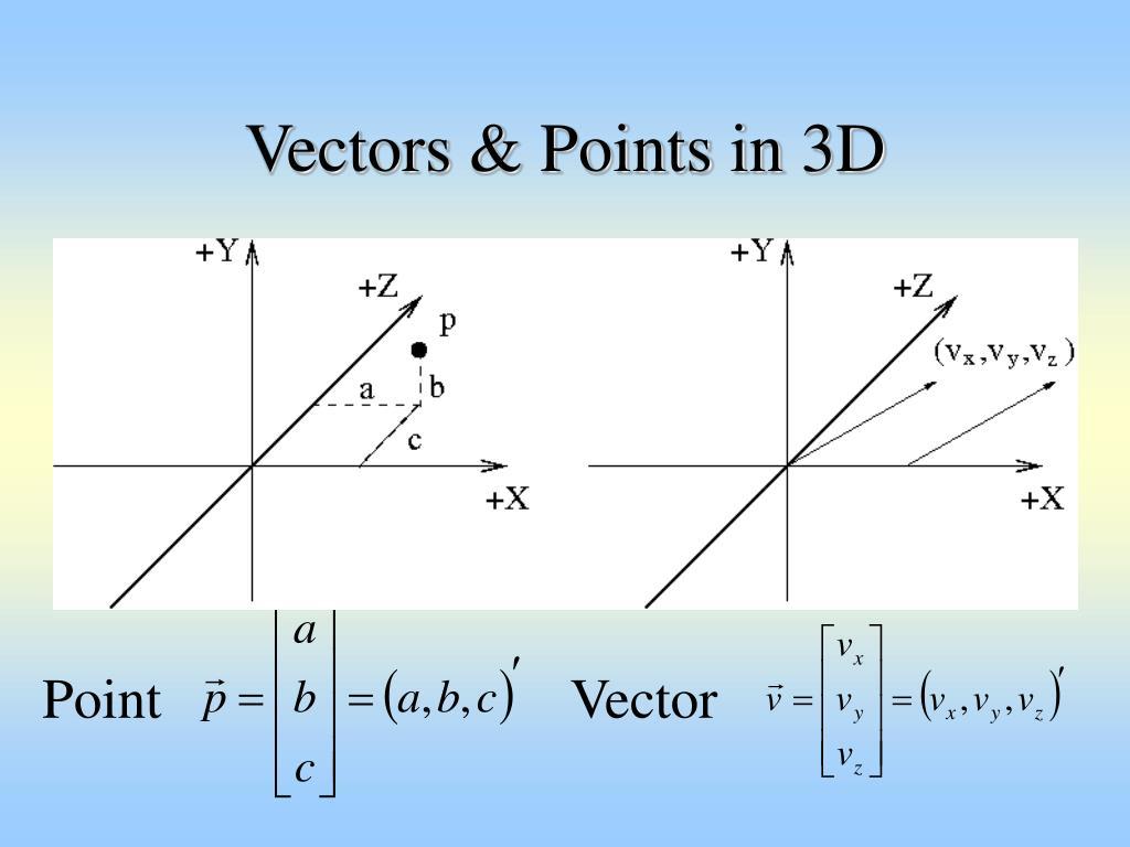 Point                             Vector
