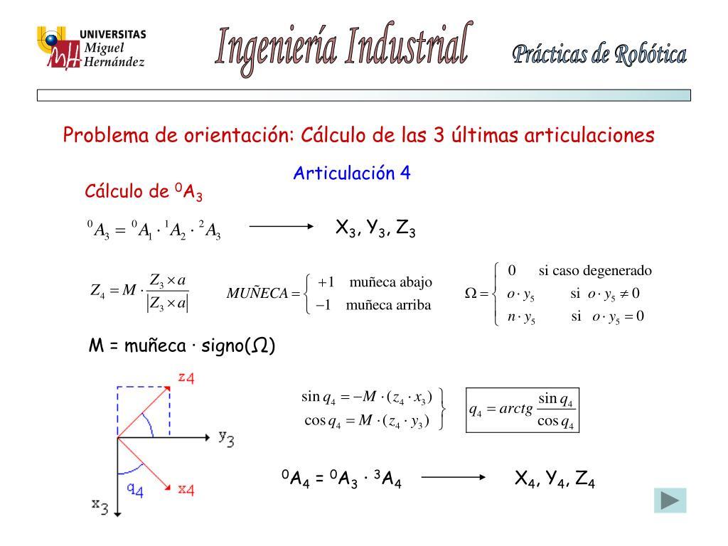 Problema de orientación: Cálculo de las 3 últimas articulaciones