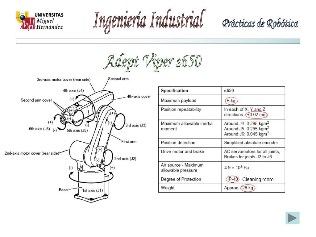 Adept Viper s650