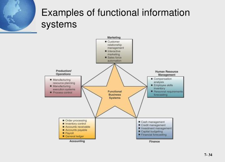 marketing information system example A marketing information system provides insights that guide effective decision-making learn why you need such marketing intelligence to optimize market performance.