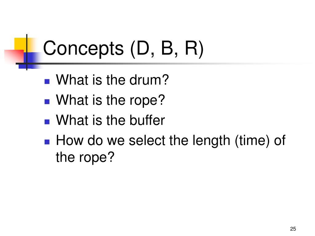 Concepts (D, B, R)