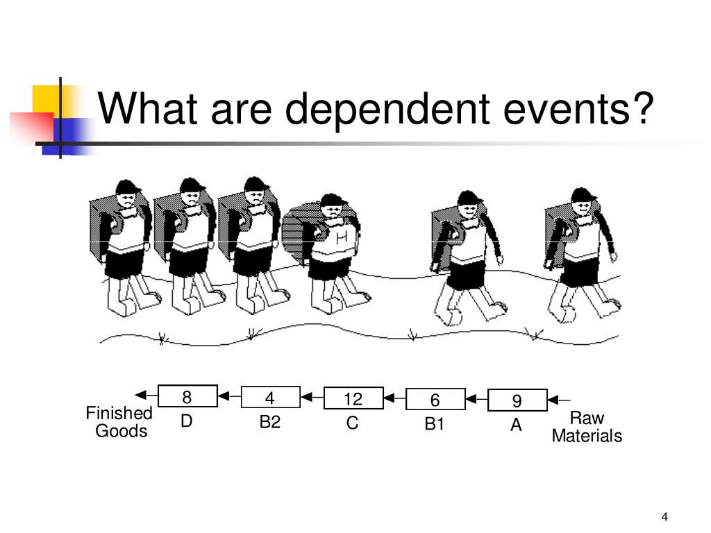 What are dependent events?