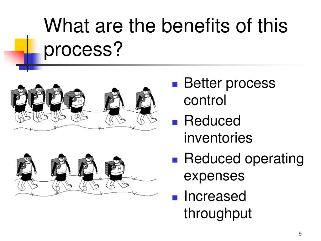What are the benefits of this process?