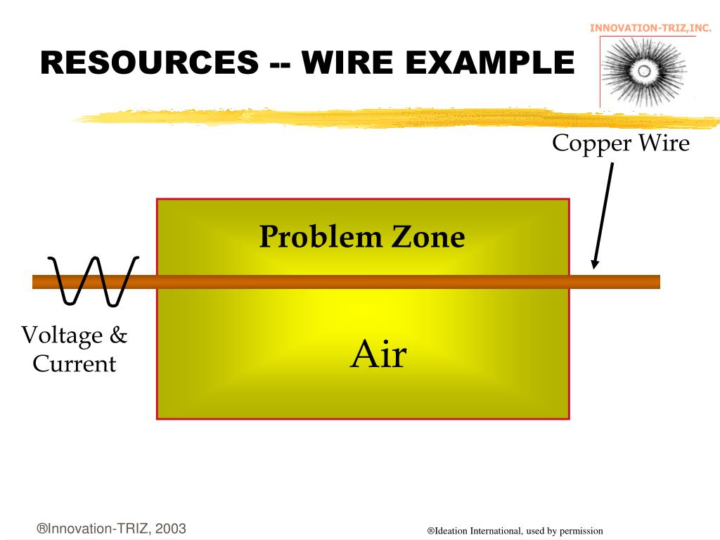 RESOURCES -- WIRE EXAMPLE
