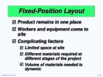 fixed position layout