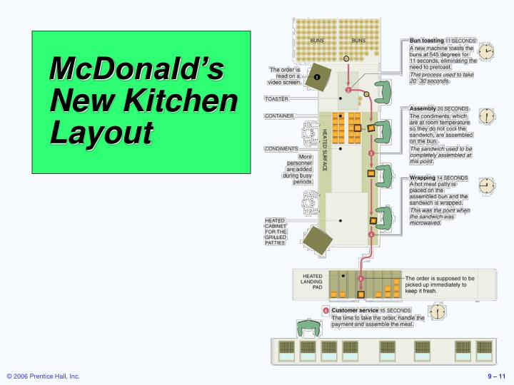 McDonald's New Kitchen Layout