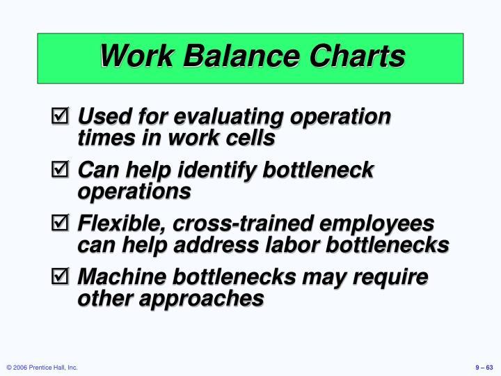 Work Balance Charts