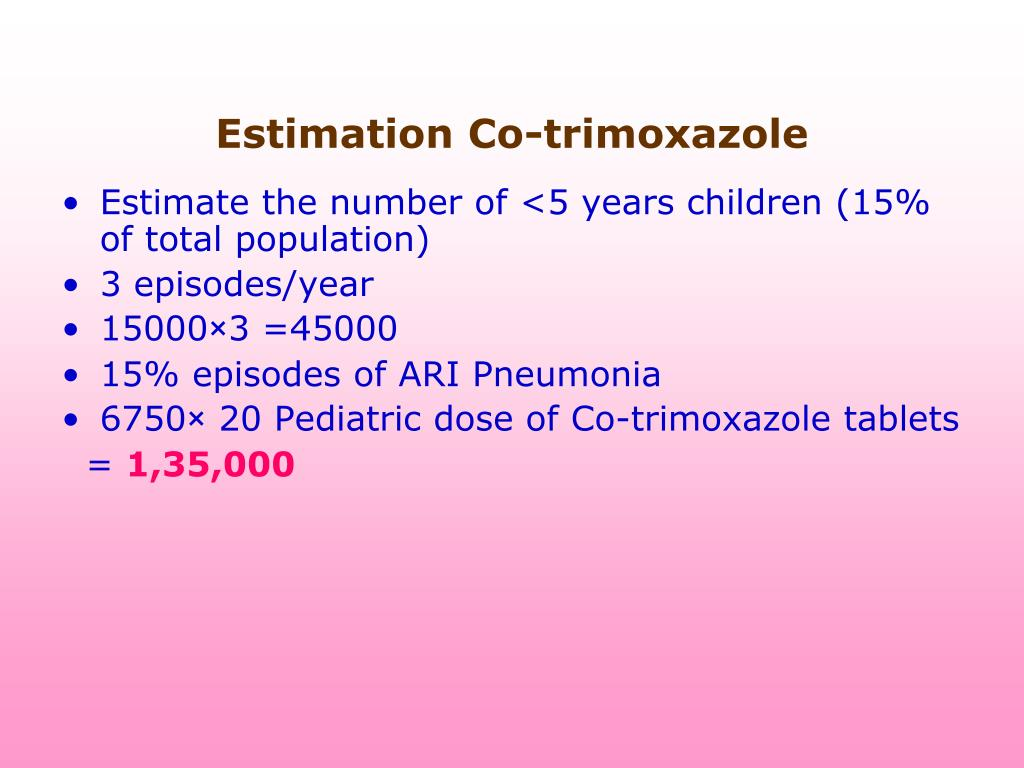 Estimation Co-trimoxazole