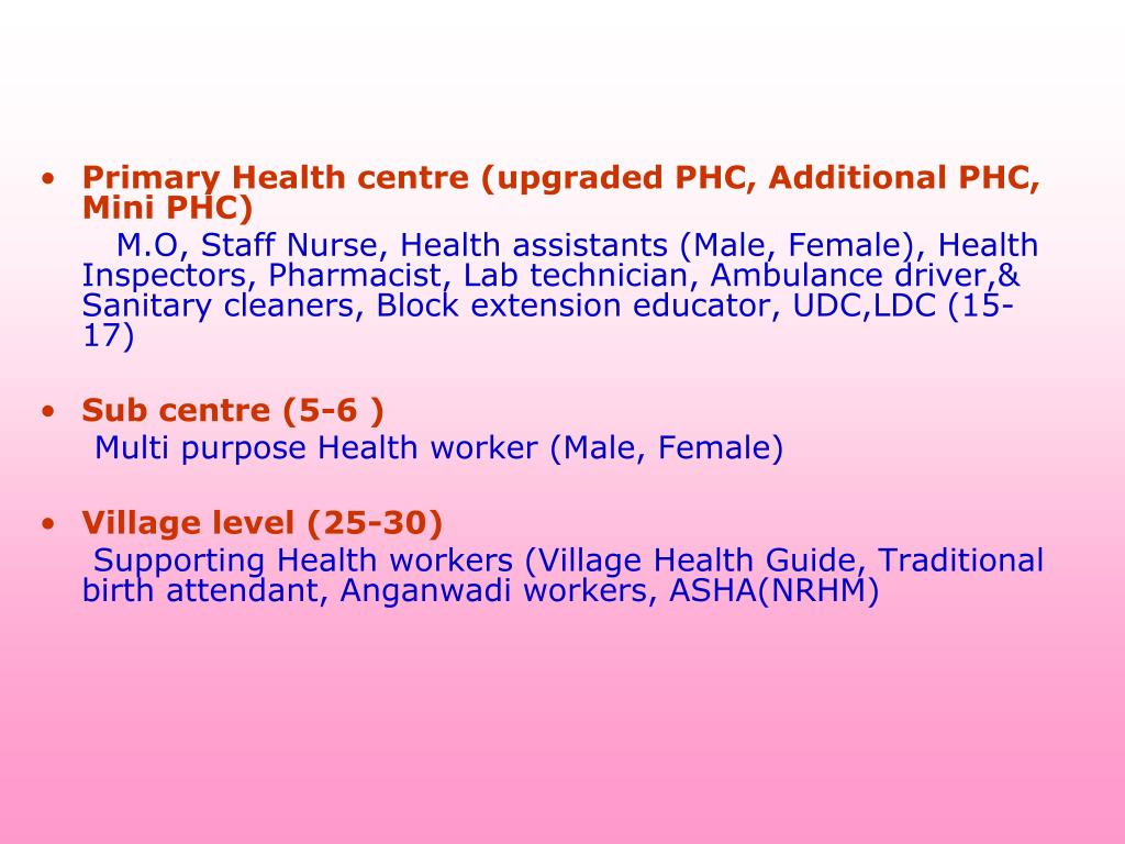 Primary Health centre (upgraded PHC, Additional PHC, Mini PHC)