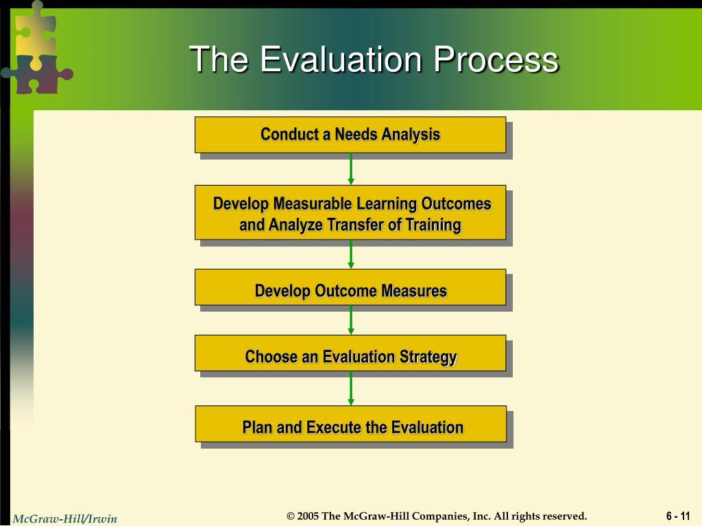 the program design and evaluation process Logic models for program design, implementation, and  model for program evaluation  a logic model and the process for developing a logic model for a program.