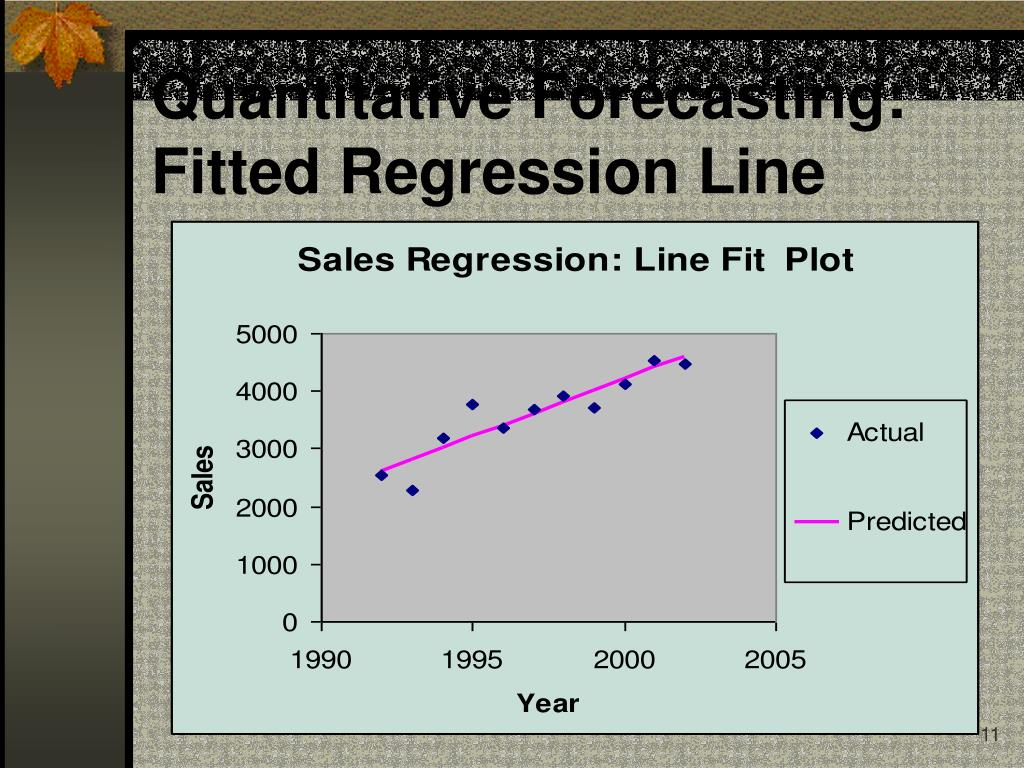 Quantitative Forecasting: Fitted Regression Line