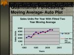 quantitative forecasting moving average auto plot