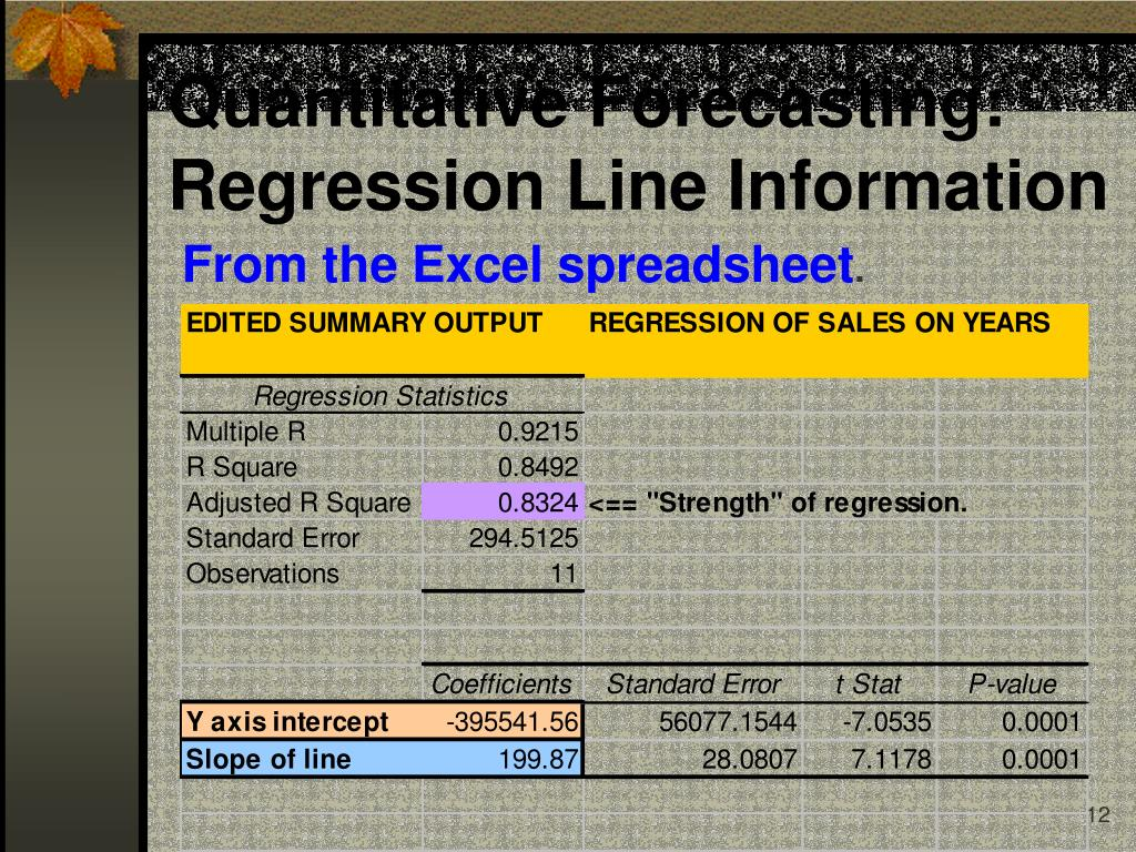 Quantitative Forecasting:  Regression Line Information