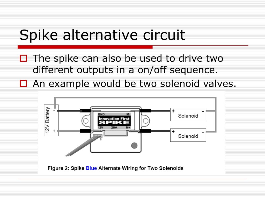 Spike alternative circuit