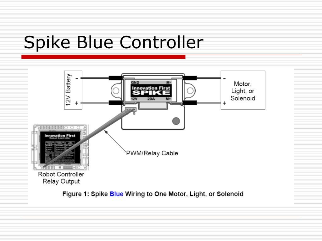 Spike Blue Controller