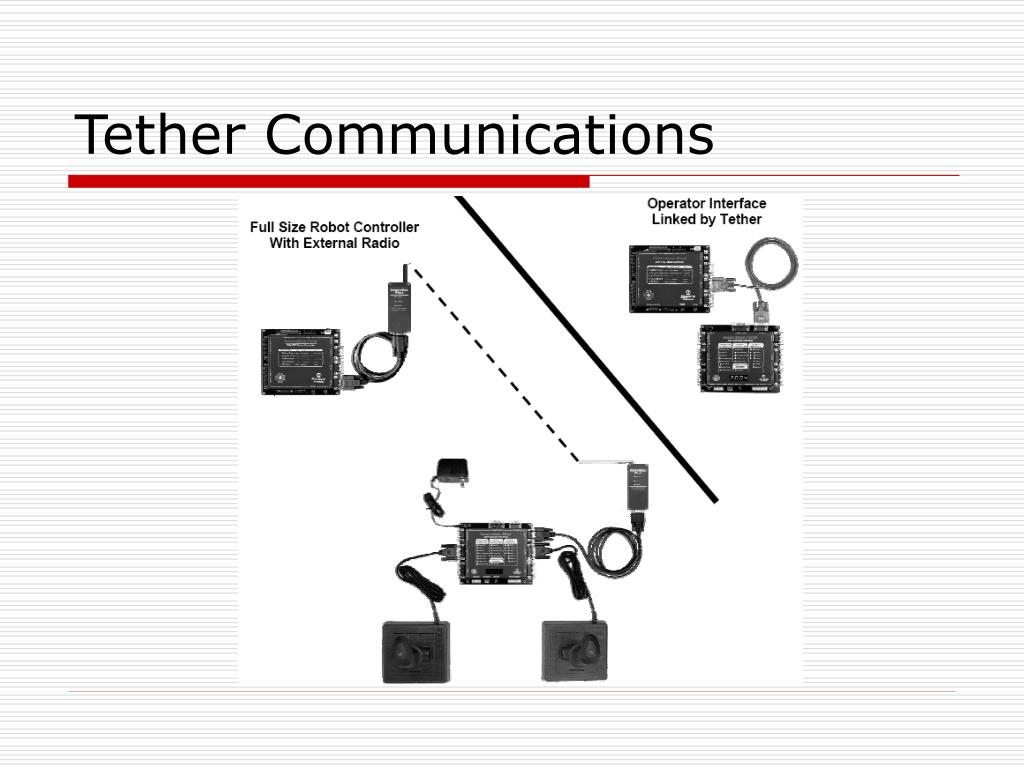 Tether Communications