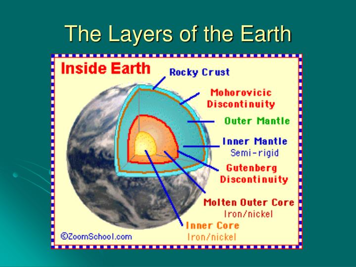The layers of the earth l.jpg