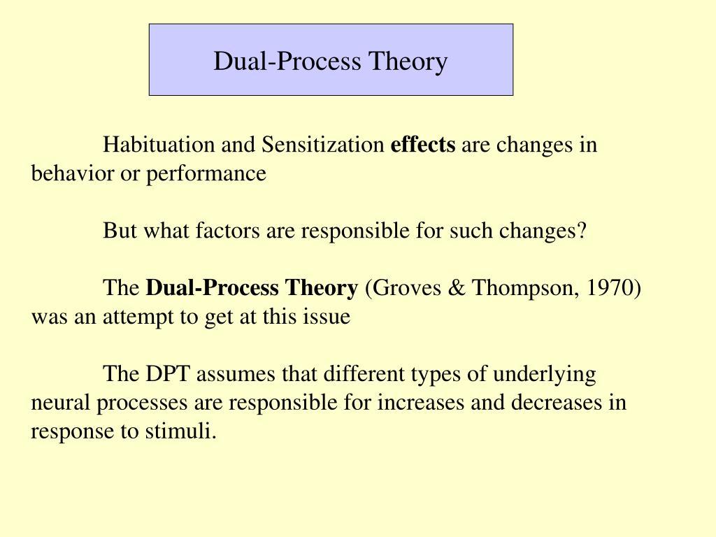 Dual-Process Theory