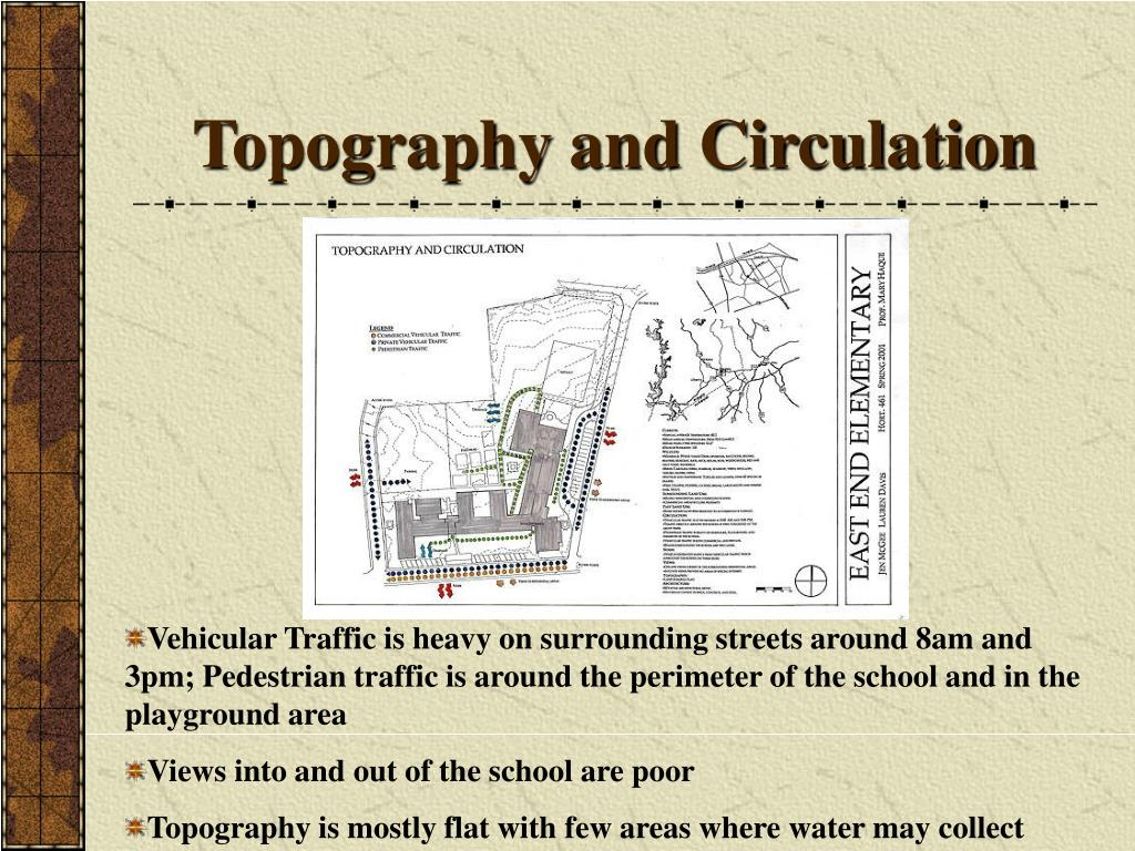 Topography and Circulation