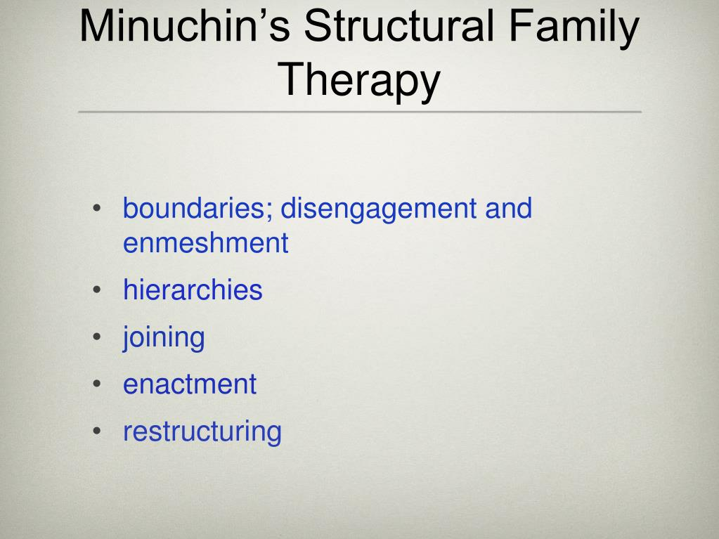 Minuchin's Structural Family Therapy