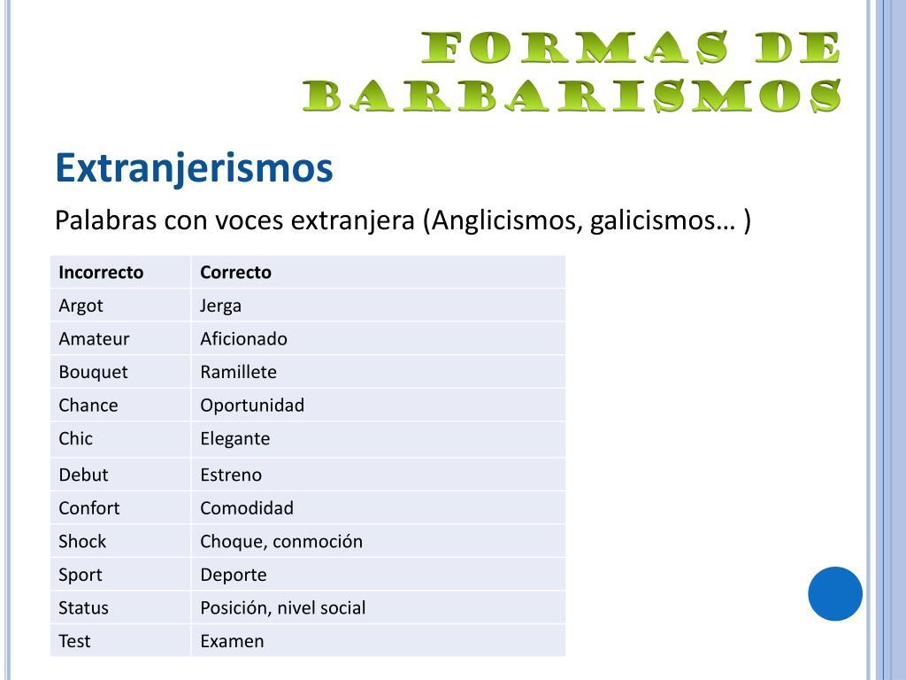 PPT - Vicios del lenguaje PowerPoint Presentation - ID:219224