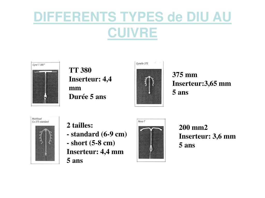 Ppt contraception powerpoint presentation id 219280 - Differents types de miroirs ...