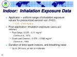 indoor inhalation exposure data