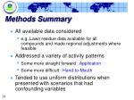 methods summary