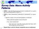 survey data macro activity patterns41