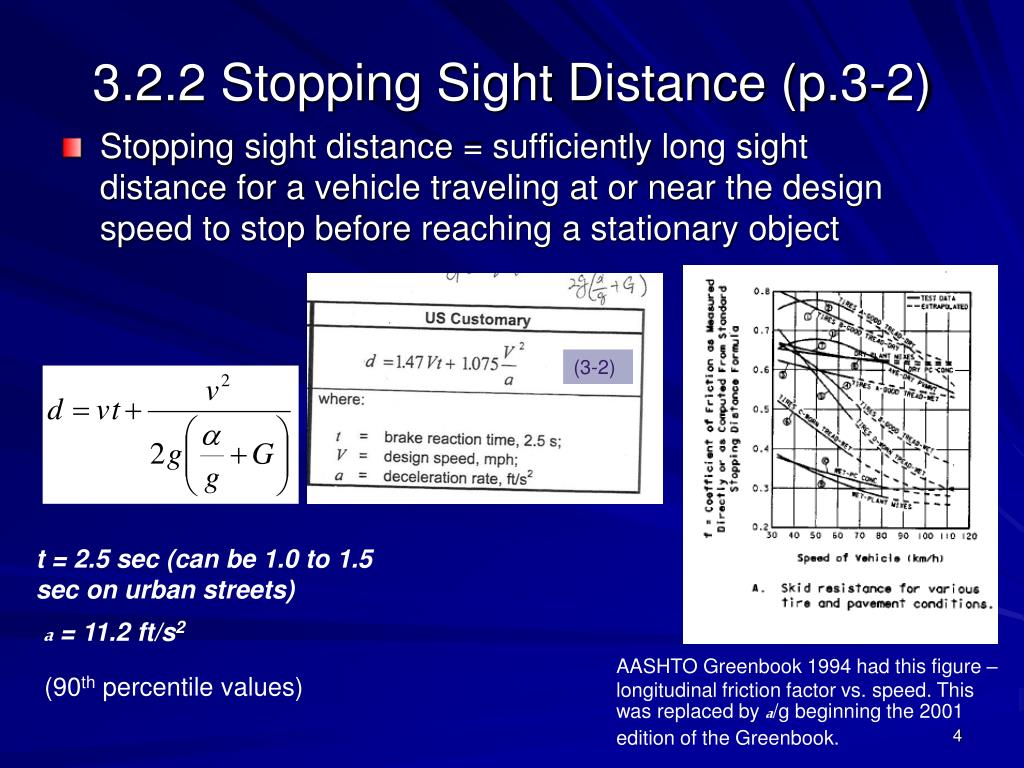 3.2.2 Stopping Sight Distance (p.3-2)