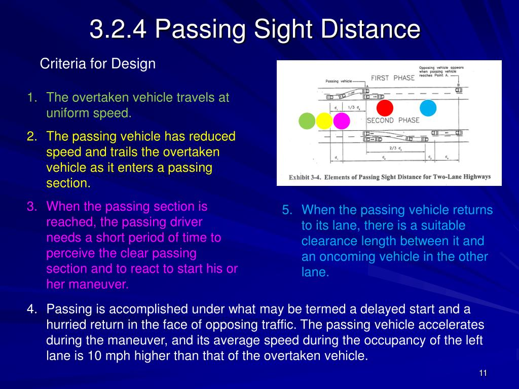 3.2.4 Passing Sight Distance